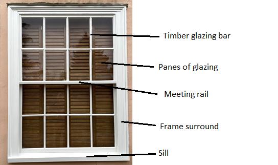 Sash window parts diagram